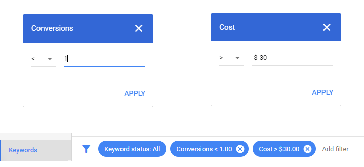 keyword optimization filters in adwords